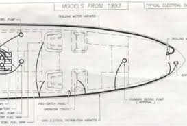 volvo truck wiring diagrams wiring diagram volvo truck wiring diagrams image about