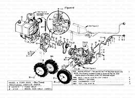 Troy-Bilt Horse III - Troy-Bilt Rear-Tine Tiller, 6 HP (SN: 640000 ...