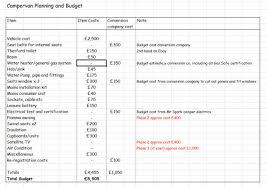 Examples Of Budgets For A Business Rome Fontanacountryinn Com