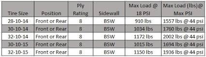Bfg Tire Size Chart Bfgoodrich Mud Terrain Km3 8 Ply Radial Tire 14 And 15 Inch
