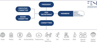 Digital Org Chart Organisation Chart Rgb Web 2112016 Digital Organizational