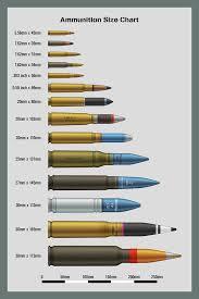Gun Bullet Size Chart Bedowntowndaytona Com