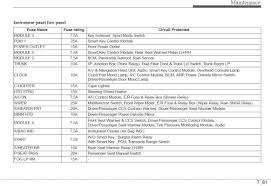 tdi fuse diagram wiring diagram for you • 2012 jetta tdi fuse diagram schema wiring diagram online rh 4 19 travelmate nz de 2013 jetta tdi fuse diagram 2015 jetta tdi fuse diagram