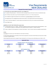 Ideas Of Invitation Letter Visa Nz With Sample Invitation Letter For