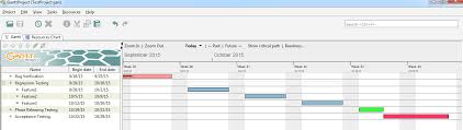 Gantt Chart Resource Allocation Gantt Chart A Project Management Tool The Official