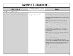 choosing a research paper topics vampire