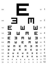 3 914 Eye Chart Stock Vector Illustration And Royalty Free