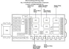 i need the fuse panel diagram for a ford f  2002 ford f 250 fuse panel diagram central junction box