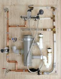 bathroom plumbing. Perfect Plumbing Bathroom Plumbing Inside