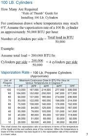 Propane Tank Vaporization Chart Lp Gas Serviceman S Manual Pdf Free Download