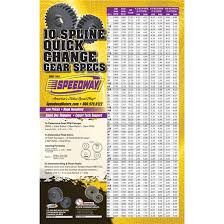 Quick Change Rear End Gear Chart Speedway Motors 10 Spline Quick Change Gear Chart