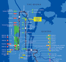2019 Tcs New York City Marathon Central Park