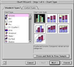 How To Create A Bar Chart In Excel 2003 Untitled Document