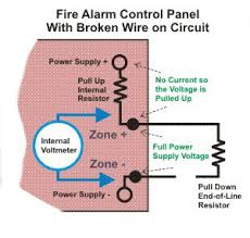 fire alarms jules bartow communications & security in the vein how to wire end of line resistor at Eol Resistor Wiring Diagram
