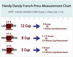 french press measurement chart