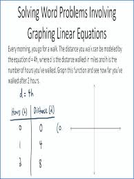 high school word problems worksheets grade 9 algebra free for linear equations grades printable solving systems