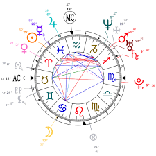 Astrology And Natal Chart Of Ruby Rose Born On 1986 03 20