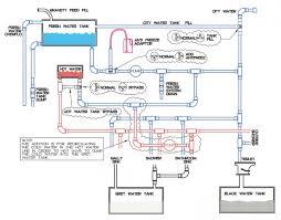 RV Plumbing Diagram IRV Forums - Bathroom plumbing layout