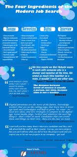 30 Best Resume Tips Images On Pinterest Resume Tips Resume And Cv