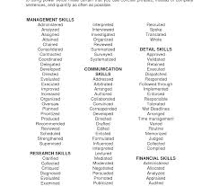 Action Verbs For Resume Resume Template Action Verbs Harvard Teamwork Synonyms And Adverbs 84