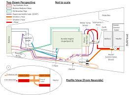 cooling pipework caterham 360 build Caterham Wiring Diagram Caterham Wiring Diagram #13 caterham seven wiring diagram