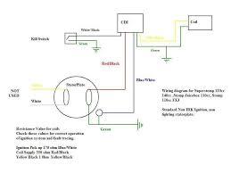 pit bike wiring harness diagram wiring diagram meta pit bike wiring diagrams wiring diagram mega pit bike wiring harness diagram