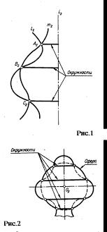 Реферат Метод вспомогательных секущих сфер В самом деле если одна поверхность образуется вращением меридианаl l2 а другая меридианаm m2 около общей осиi i2 рис