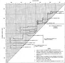 Norton Healthcare My Chart My Chart Nortonhealthcare Com Elegant My Chart Denver Health