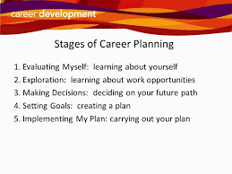 Planning Your Career Agenda Importance Of Career Planning