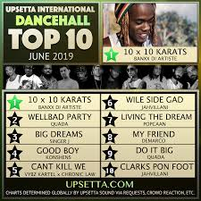 Dancehall Charts Dancehall Chart June 2019 Upsetta Internationals Dancehall