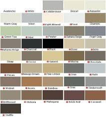 Laticrete Spectralock Pro Grout Color Chart Mapei Unsanded Grout Online Charts Collection