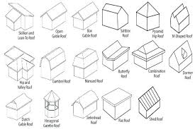 different types of roofs with pictures images different types of roofs  designs .