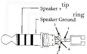 el botics 3 5mm headphone jack Headphone Jack Schematic Diagram DIY Headphone Amplifier Circuit