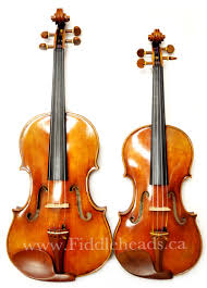 Violin Viola Size Chart Expert Advice From A Teacher