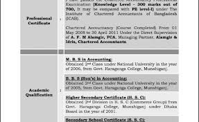 Information Of Resume Format Site Best Inspiration For Resume