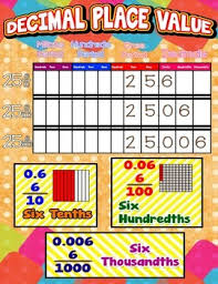 Decimal Place Value Chart Poster Anchor Charts And Worksheets