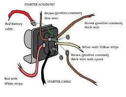 12v to 24v solenoid wiring car wiring diagram download cancross co 12 Volt Solenoid Wiring Diagram 12v starter relay wiring diagram on 12v images free download 12v to 24v solenoid wiring 12v starter relay wiring diagram 1 starter solenoid relay diagram 12 volt starter solenoid wiring diagram