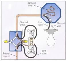 wiring diagrams for switches u0026 outlets the wiring diagram wiring light switch from outlet nilza wiring diagram