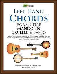 Left Hand Chords For Guitar Mandolin Ukulele And Banjo