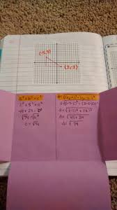 math love trig interactive notebook pages for unit 1 algebra and geometry review