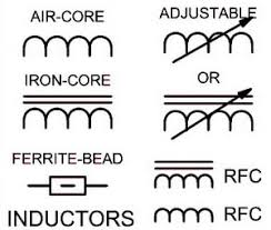 electrical schematic symbols s and identifications electrical wiring schematic diagram symbols inductors