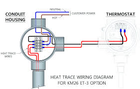 km26 magnetic level gauges magnetic level gauge magwave dual km26 magnetic level gauges magnetic level gauge magwave dual chamber level system and external chamber k tek level products
