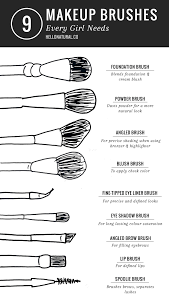 makeup brushes can be to apply make up in the correct way and are handy makeup brushes and their uses