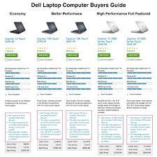 69 You Will Love Dell Laptop Comparison Chart