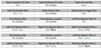 stereo wiring harness diagram mustang stereo wiring harness 2008 vw jetta wiring diagram at 2008 Vw Jetta Radio Harness Diagram