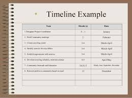 Prepare A Research Timeline And Budget For Your Research