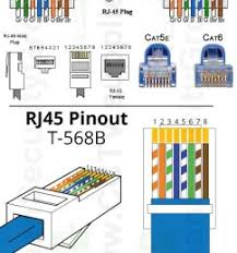 cat 6 ethernet wiring diagram cat6 connector wiring wiring diagrams scematic cat 6 ethernet wiring diagram cat 6 connector wiring diagram