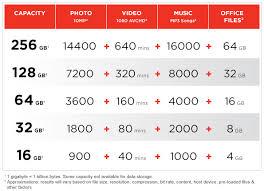 Sandisk Ultra Fit Usb 3 0 Flash Drive 32 Gb