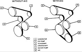 chevy silverado serpentine belt diagram  chevrolet corsica serpentine belt diagram 4 cylinder questions on 1989 chevy silverado serpentine belt diagram