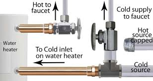 under counter hot water heater. Fine Under Larger Image Option B Connect To Cold Source Spend Less Hot Water  Limited Amount Inside Undercounter Tank When Using Heater For  To Under Counter Hot Water Heater